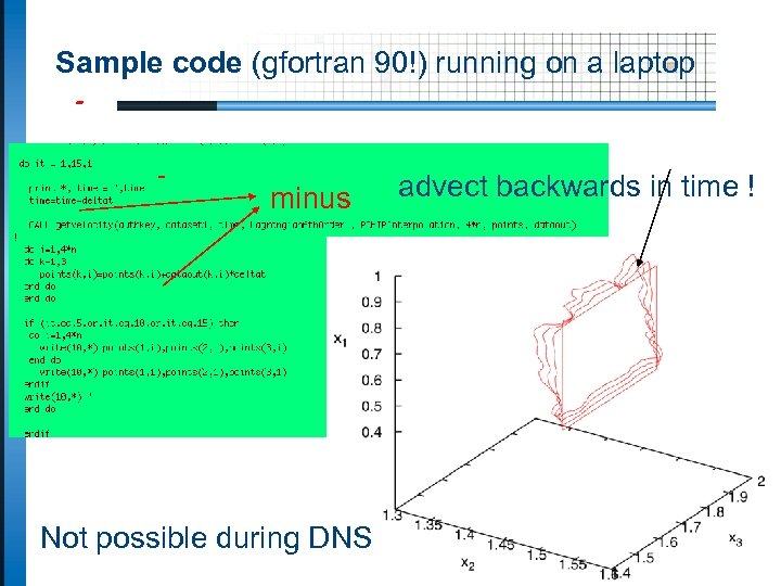 Sample code (gfortran 90!) running on a laptop - minus Not possible during DNS