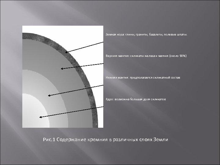 Земная кора: глины, граниты, базальты, полевые шпаты. Верхняя мантия: силикаты железа и магния (около