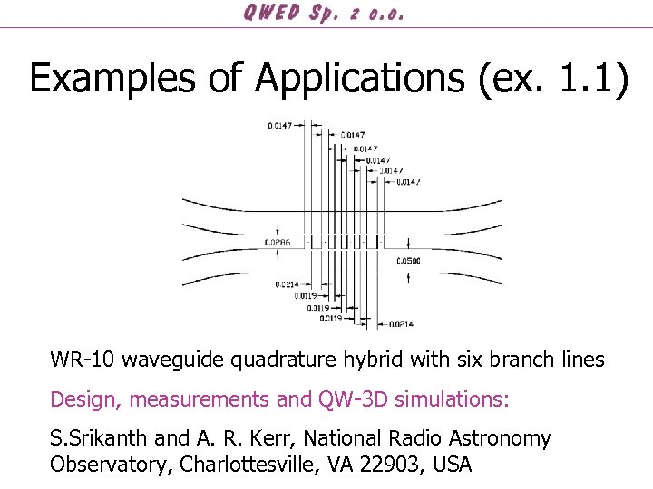 Examples of Applications (ex. 1. 1) WR-10 waveguide quadrature hybrid with six branch lines