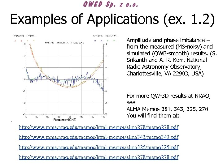 Examples of Applications (ex. 1. 2) Amplitude and phase imbalance – from the measured