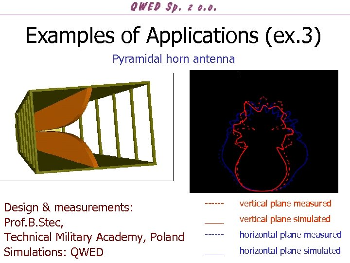 Examples of Applications (ex. 3) Pyramidal horn antenna Design & measurements: Prof. B. Stec,