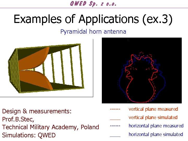 Examples of Applications (ex. 3) Pyramidal horn antenna Design & measurements: Prof. B. Stec,