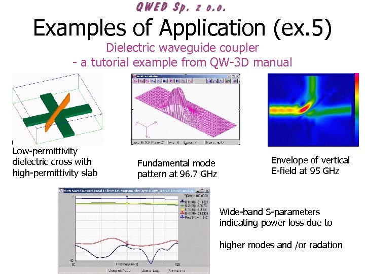 Examples of Application (ex. 5) Dielectric waveguide coupler - a tutorial example from QW-3