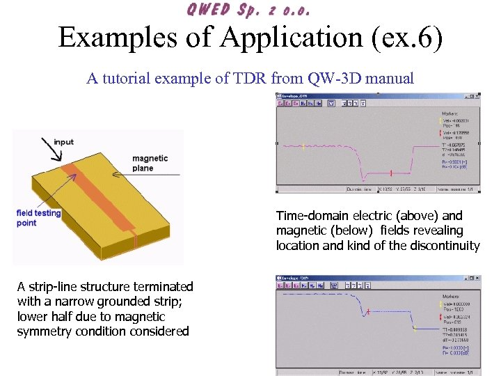 Examples of Application (ex. 6) A tutorial example of TDR from QW-3 D manual