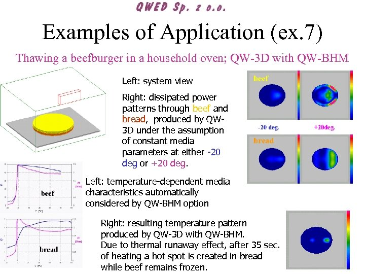 Examples of Application (ex. 7) Thawing a beefburger in a household oven; QW-3 D