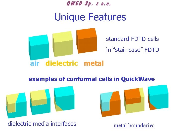 "Unique Features standard FDTD cells in ""stair-case"" FDTD air dielectric metal examples of conformal"