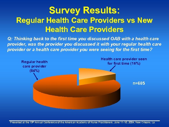 Survey Results: Regular Health Care Providers vs New Health Care Providers Q: Thinking back
