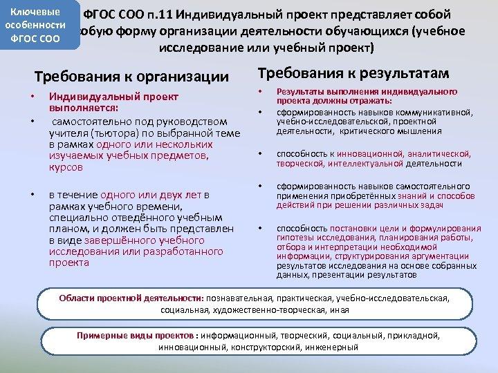 Ключевые ФГОС СОО п. 11 Индивидуальный проект представляет собой особенности особую форму организации деятельности
