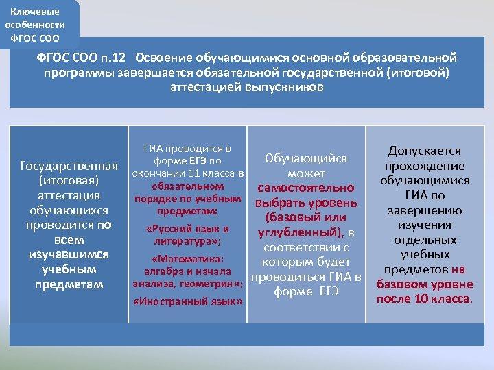 Ключевые особенности ФГОС СОО п. 12 Освоение обучающимися основной образовательной программы завершается обязательной государственной