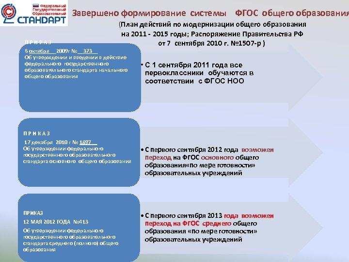 Завершено формирование системы ФГОС общего образования (План действий по модернизации общего образования на 2011