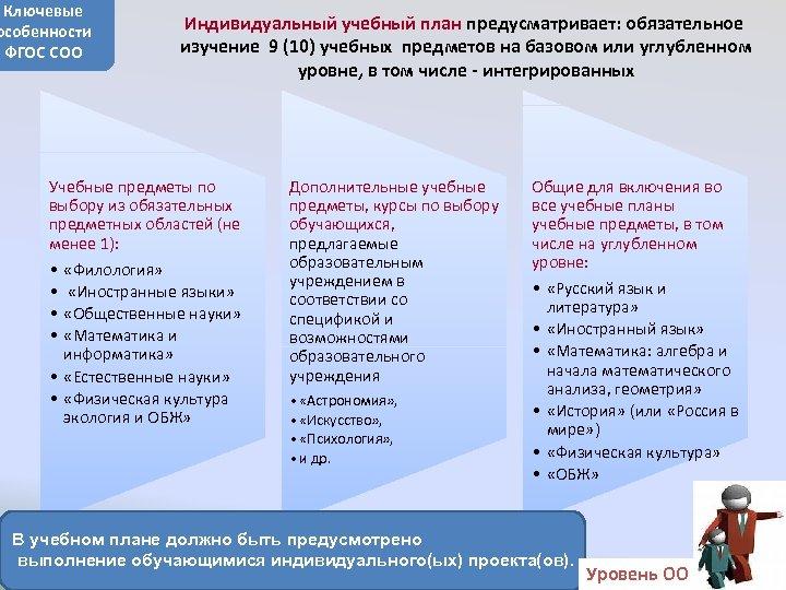 Ключевые особенности ФГОС СОО Индивидуальный учебный план предусматривает: обязательное изучение 9 (10) учебных предметов