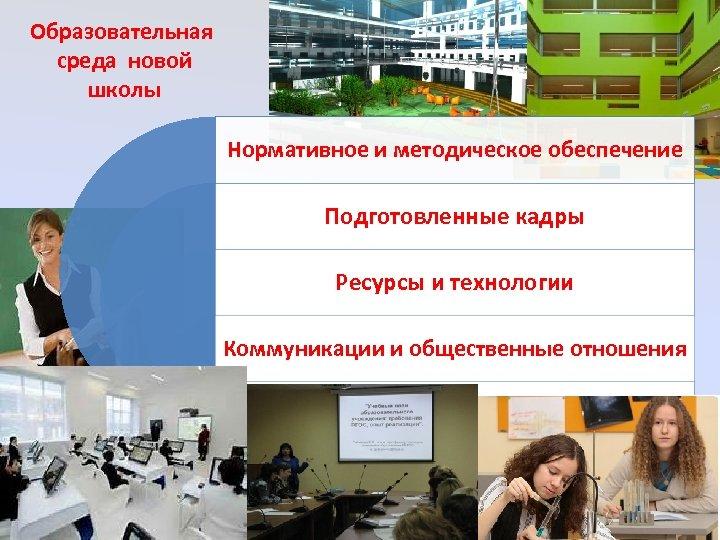 Образовательная среда новой школы Нормативное и методическое обеспечение Подготовленные кадры Ресурсы и технологии Коммуникации