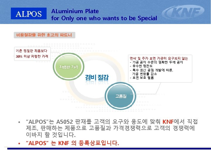 ALPOS ALuminium Plate for Only one who wants to be Special 기존 정밀판 제품보다
