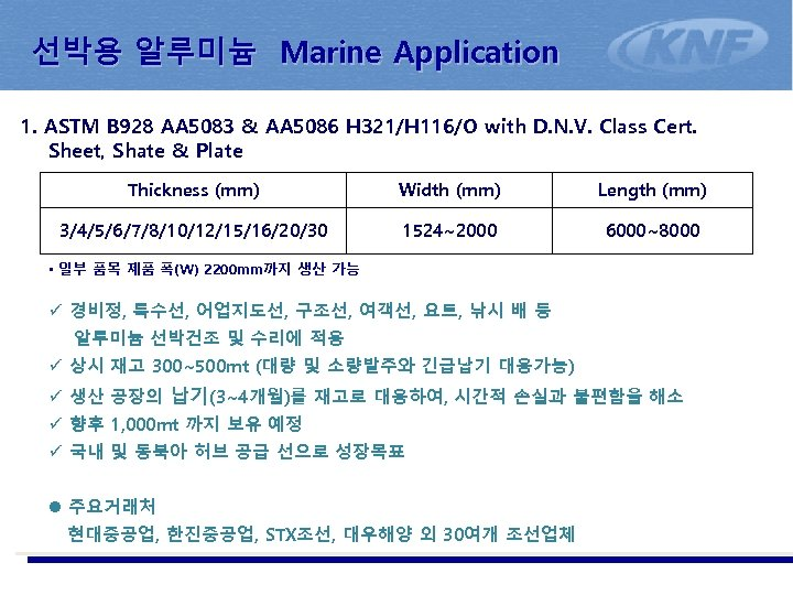 선박용 알루미늄 Marine Application 1. ASTM B 928 AA 5083 & AA 5086 H