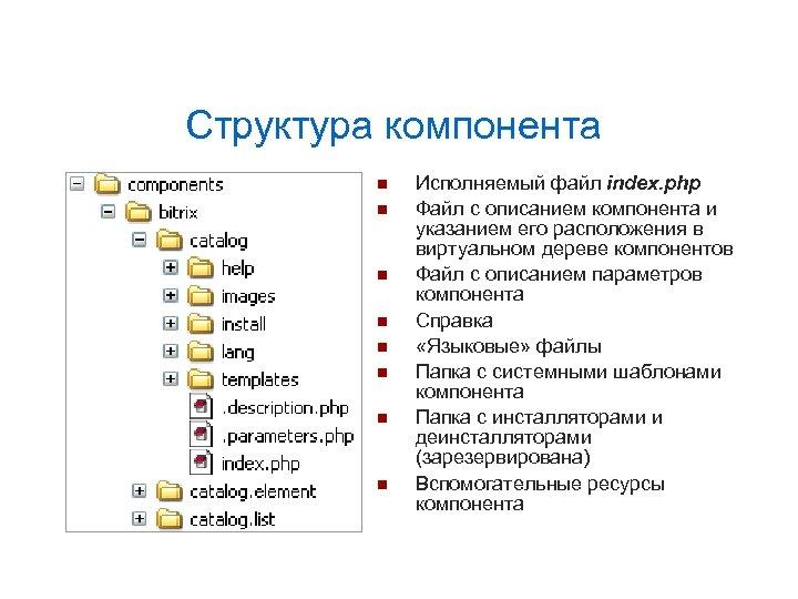 Структура компонента Исполняемый файл index. php Файл с описанием компонента и указанием его расположения