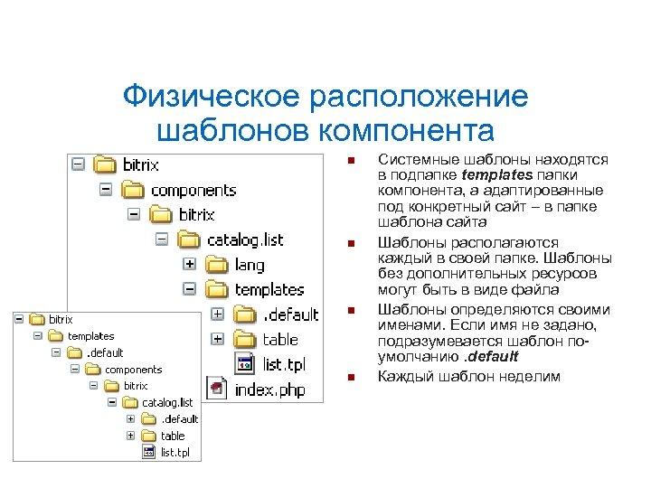 Физическое расположение шаблонов компонента Системные шаблоны находятся в подпапке templates папки компонента, а адаптированные