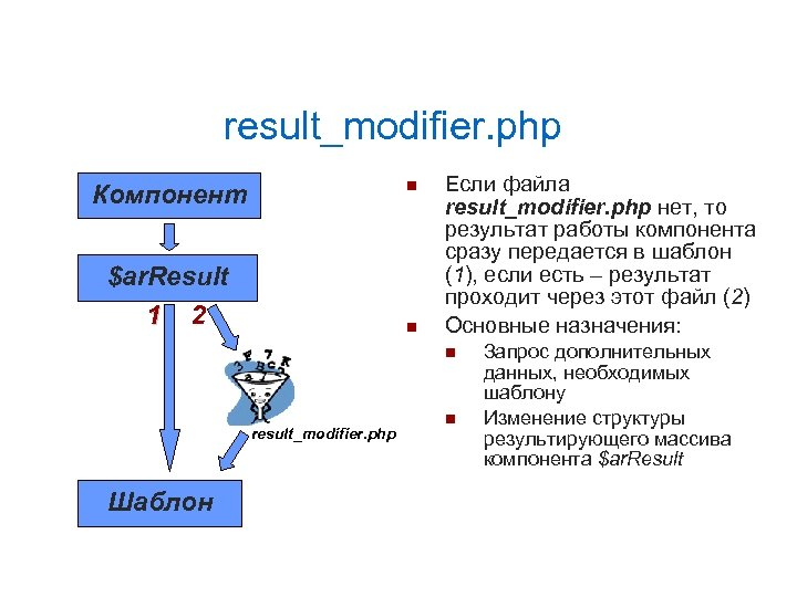 result_modifier. php Компонент $ar. Result 1 2 Если файла result_modifier. php нет, то результат