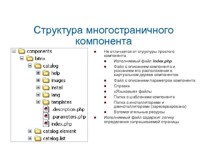 Структура многостраничного компонента Не отличается от структуры простого компонента Исполняемый файл index. php Файл