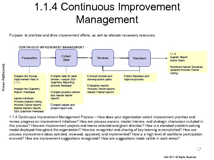 1. 1. 4 Continuous Improvement Management Purpose: to prioritize and drive improvement efforts, as