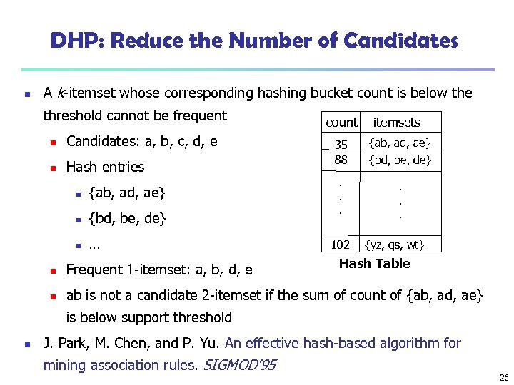 DHP: Reduce the Number of Candidates A k-itemset whose corresponding hashing bucket count is