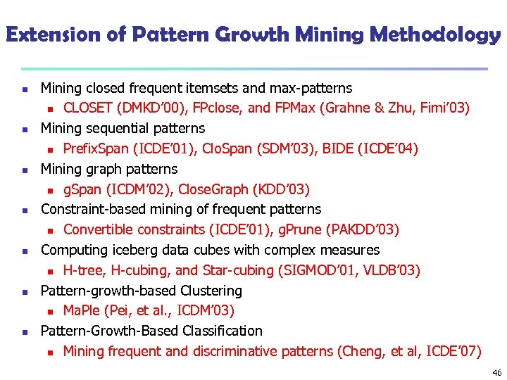 Extension of Pattern Growth Mining Methodology n n n n Mining closed frequent itemsets