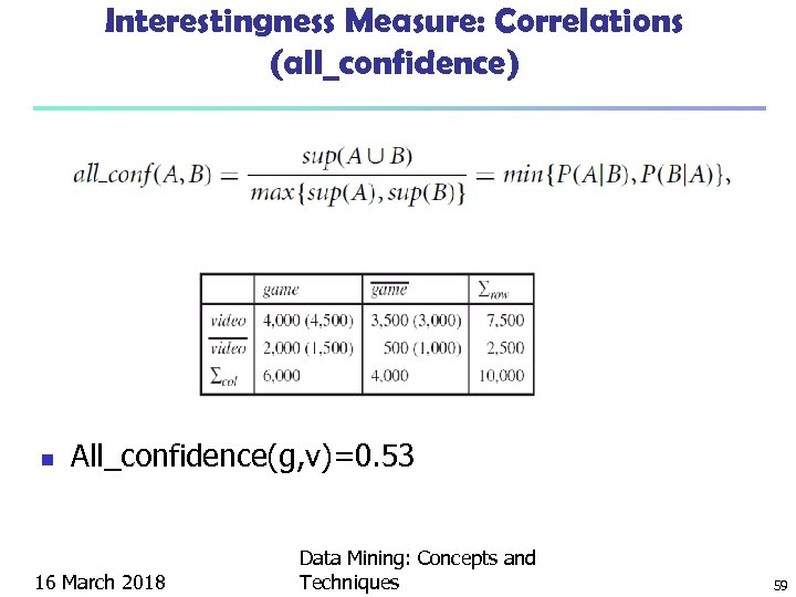 Interestingness Measure: Correlations (all_confidence) n All_confidence(g, v)=0. 53 16 March 2018 Data Mining: Concepts