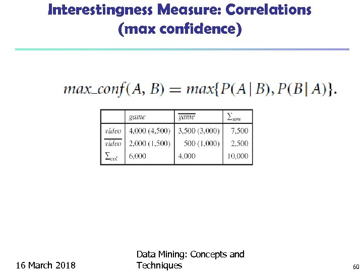 Interestingness Measure: Correlations (max confidence) 16 March 2018 Data Mining: Concepts and Techniques 60