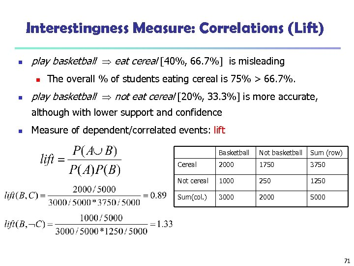 Interestingness Measure: Correlations (Lift) n play basketball eat cereal [40%, 66. 7%] is misleading