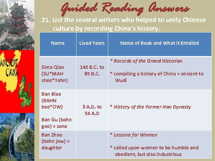 Guided Reading Answers 21. List the several writers who helped to unify Chinese culture