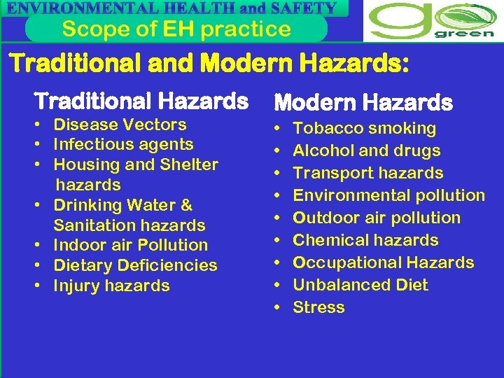 ENVIRONMENTAL HEALTH and SAFETY Scope of EH practice Traditional and Modern Hazards: Traditional Hazards