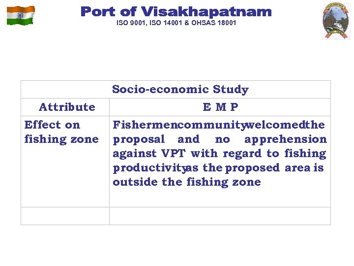 ISO 9001, ISO 14001 & OHSAS 18001 Attribute Effect on fishing zone Socio-economic Study