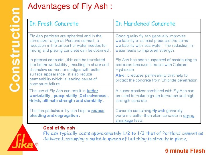 Construction Advantages of Fly Ash : In Fresh Concrete In Hardened Concrete Fly Ash
