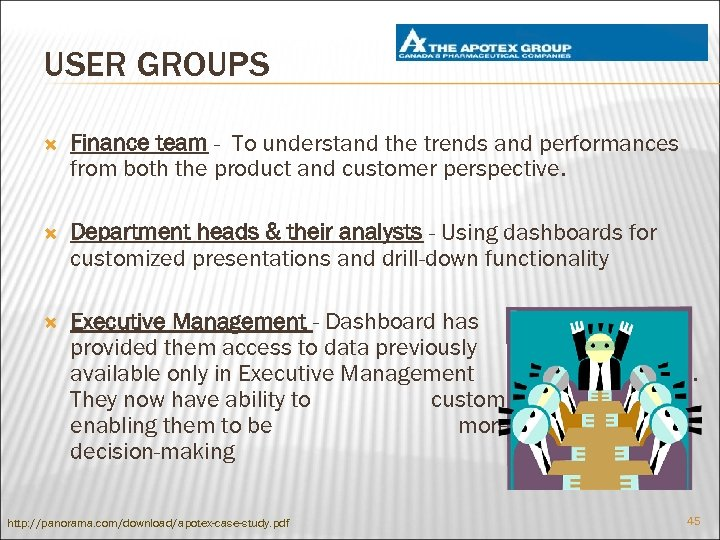 USER GROUPS Finance team - To understand the trends and performances from both the