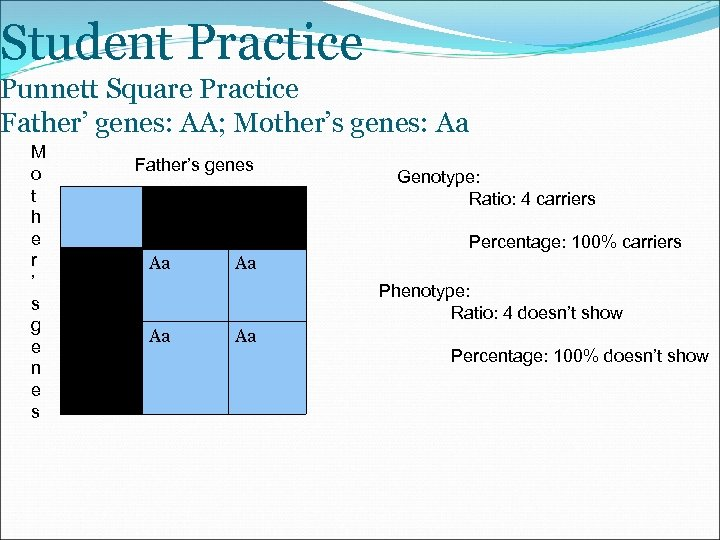 Student Practice Punnett Square Practice Father' genes: AA; Mother's genes: Aa M o t