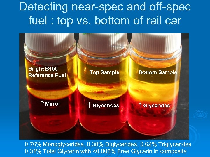 Detecting near-spec and off-spec fuel : top vs. bottom of rail car Bright B