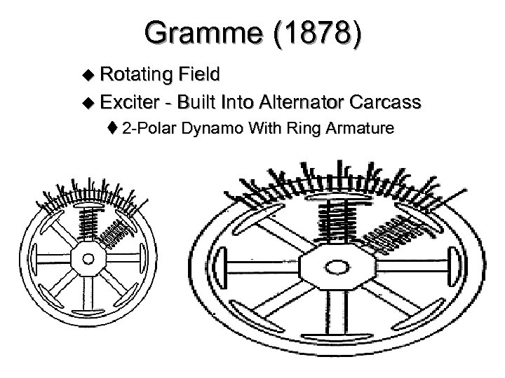 Gramme (1878) u Rotating Field u Exciter - Built Into Alternator Carcass t 2