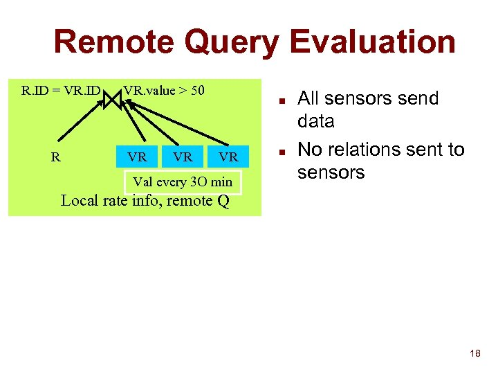 Remote Query Evaluation R. ID = VR. ID R VR. value > 50 VR