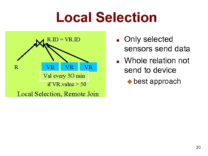 Local Selection R. ID = VR. ID R VR Val every 3 O min