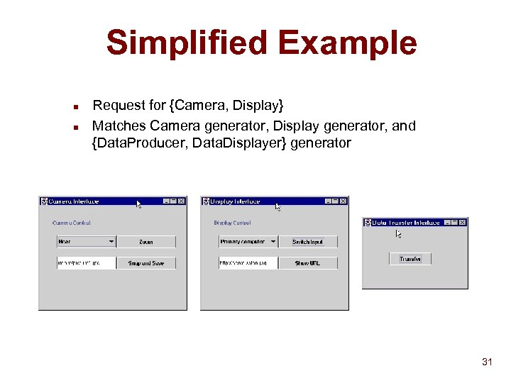 Simplified Example n n Request for {Camera, Display} Matches Camera generator, Display generator, and