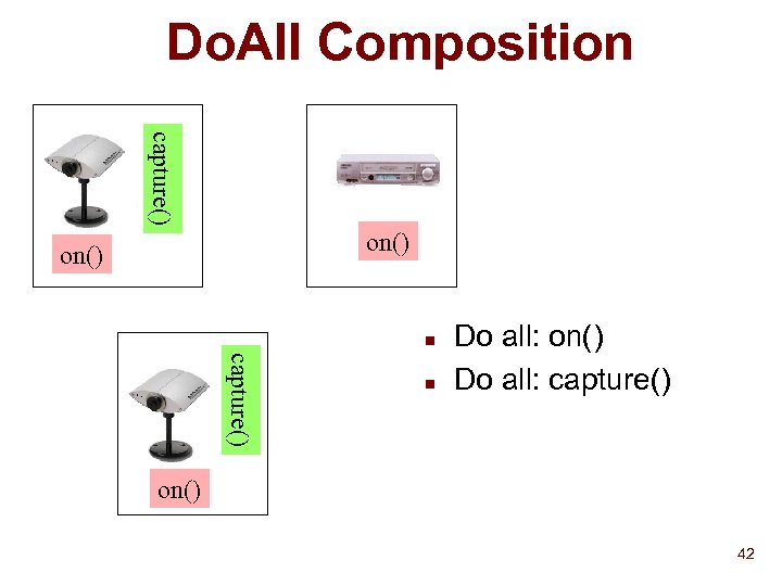 Do. All Composition capture() on() n capture() n Do all: on() Do all: capture()