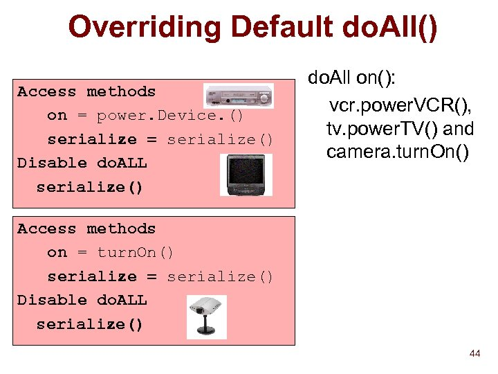 Overriding Default do. All() Access methods on = power. Device. () serialize = serialize()