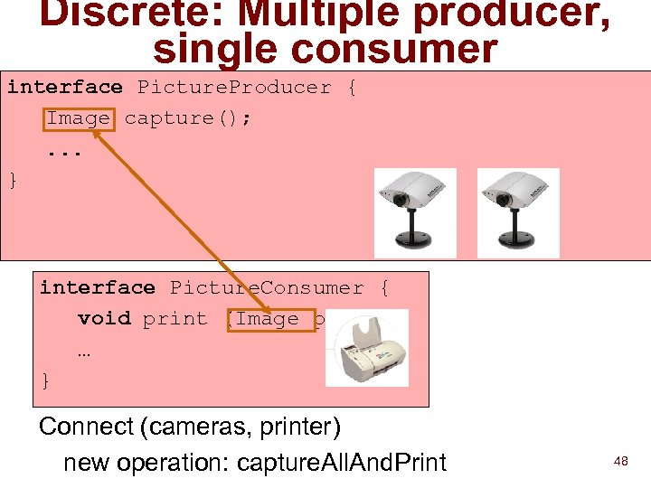 Discrete: Multiple producer, single consumer interface Picture. Producer { Image capture(); . . .