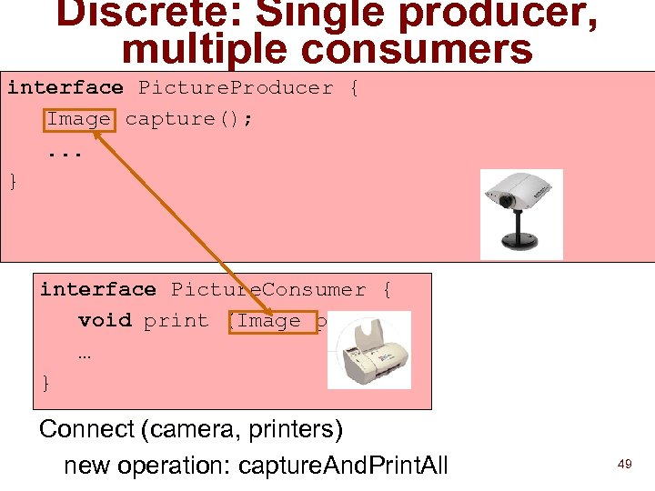 Discrete: Single producer, multiple consumers interface Picture. Producer { Image capture(); . . .