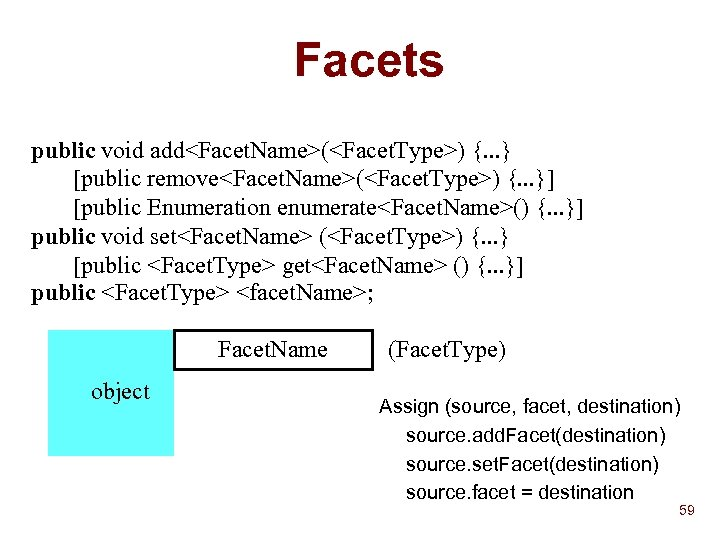 Facets public void add<Facet. Name>(<Facet. Type>) {. . . } [public remove<Facet. Name>(<Facet. Type>)