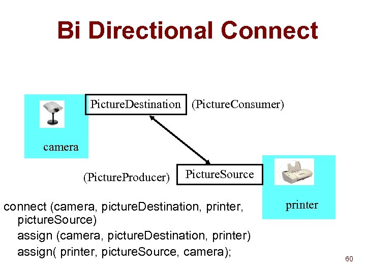 Bi Directional Connect Picture. Destination (Picture. Consumer) camera (Picture. Producer) Picture. Source connect (camera,