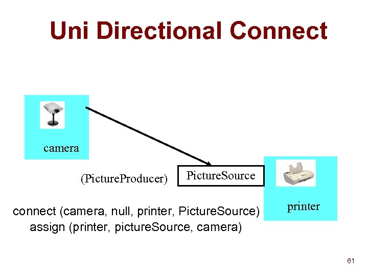 Uni Directional Connect camera (Picture. Producer) Picture. Source connect (camera, null, printer, Picture. Source)