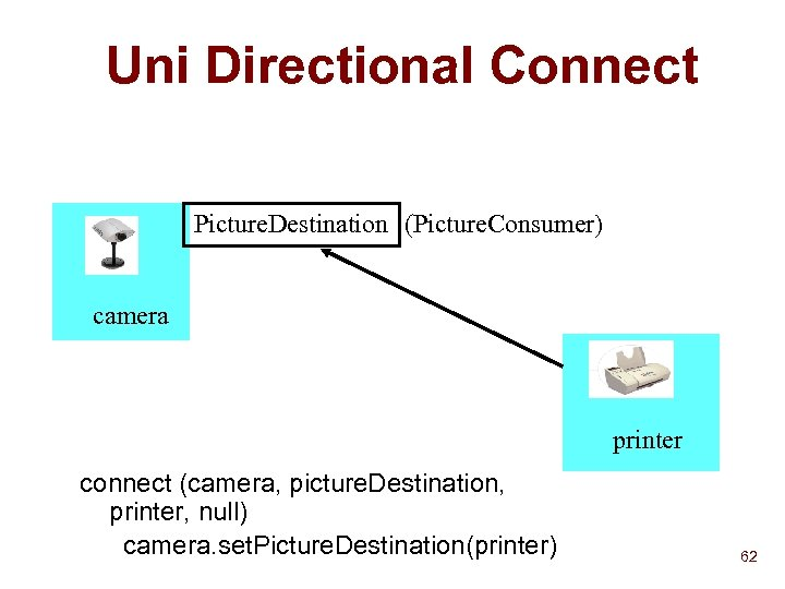 Uni Directional Connect Picture. Destination (Picture. Consumer) camera printer connect (camera, picture. Destination, printer,