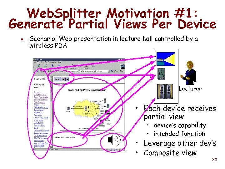 Web. Splitter Motivation #1: Generate Partial Views Per Device n Scenario: Web presentation in