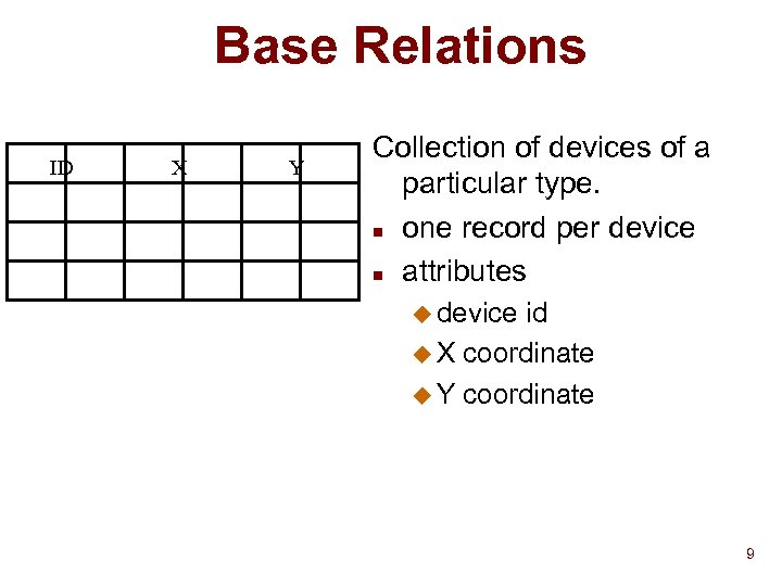 Base Relations ID X Y Collection of devices of a particular type. n one