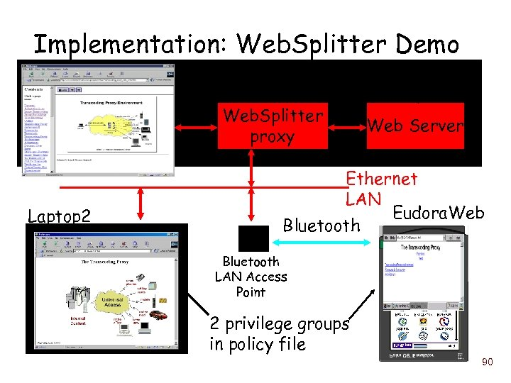 Implementation: Web. Splitter Demo Laptop 1 Web. Splitter proxy Laptop 2 XML Source &